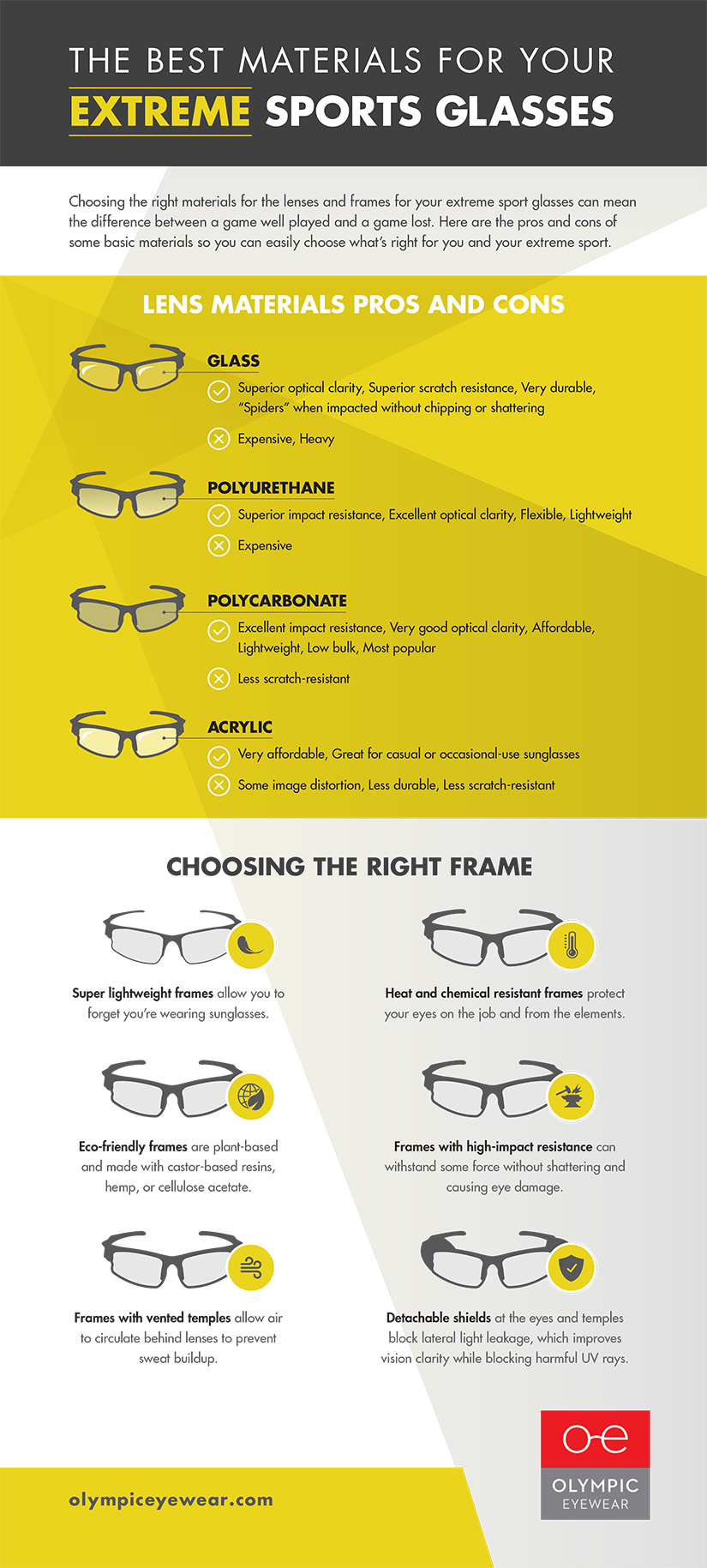infographic best material for sport glasses